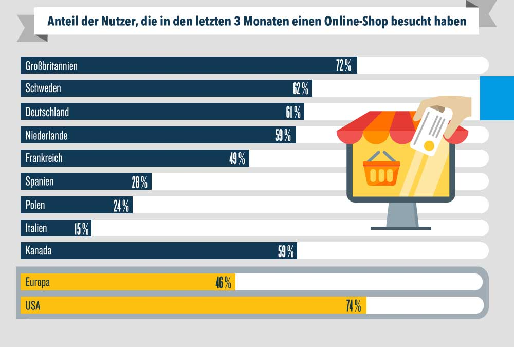 dealscom-infografik-mobile-shopping1