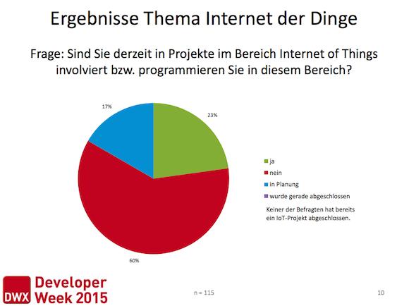 InternetderDinge