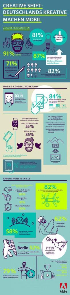 Adobe-Infografik-135485-detailpp-1