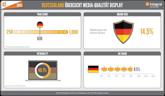 Q2-2015_Media-Quality-Snapshot_Germany