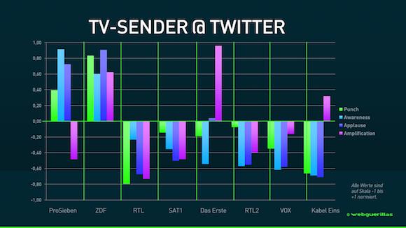 TV_Twitter