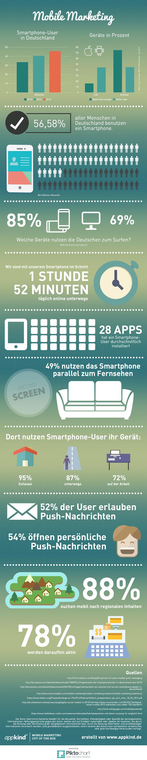 infografik_appkind-2
