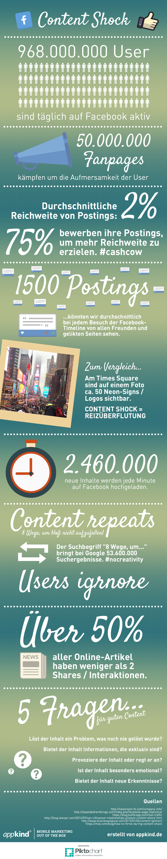 infografik_contentshock