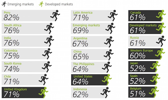 gx-millennials-emerging-developed-markets