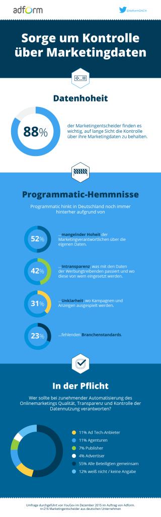 Adform-infographics-final