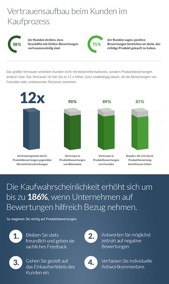 eKomi_infographic Kopie4