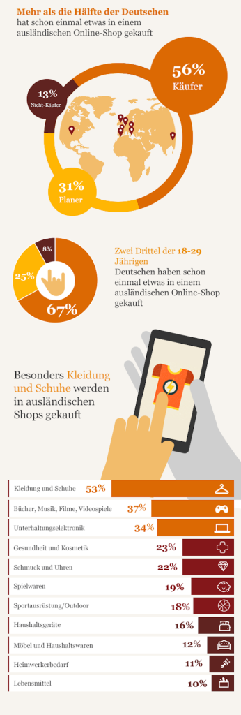 infografik-1-1