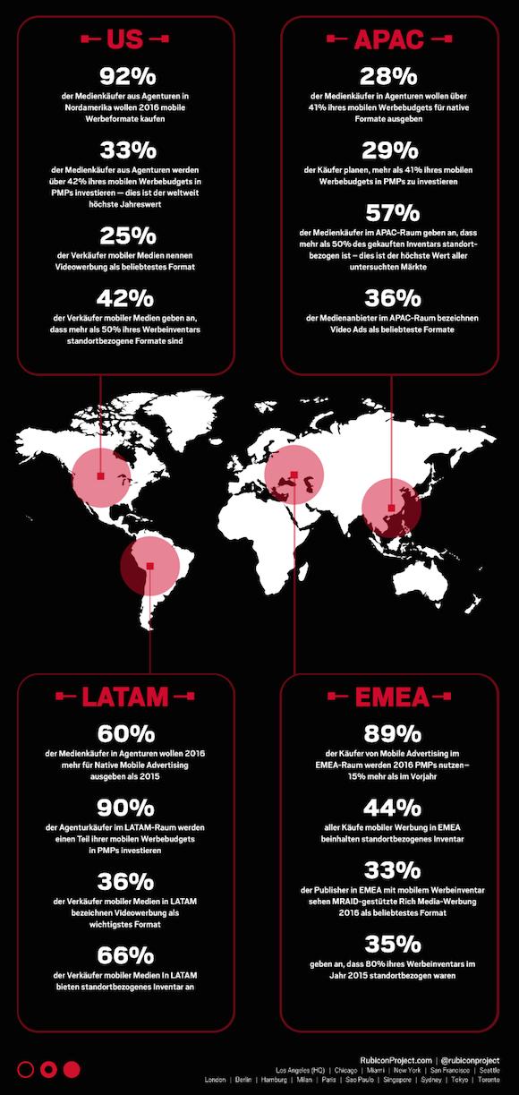 2016MobileSurvey_Infographic_v2_DE (1)