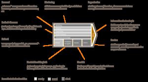 Einführung Online Shop
