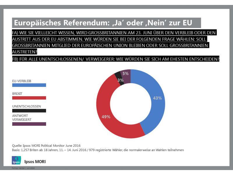 Political Monitor_June_Slide_PI.a6cdf2fec919c39da66c3cc9f26aff491559