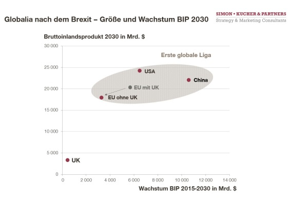 brexit world 2030_2_low