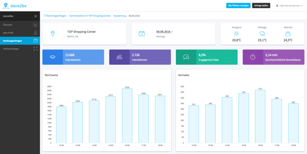 store2be Metrics - Initial Dashboard