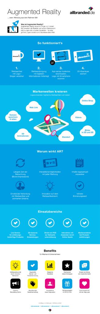 augmented-reality-infografik-allbranded