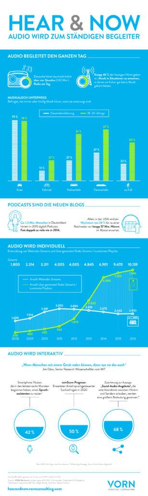 hearnow-infografik