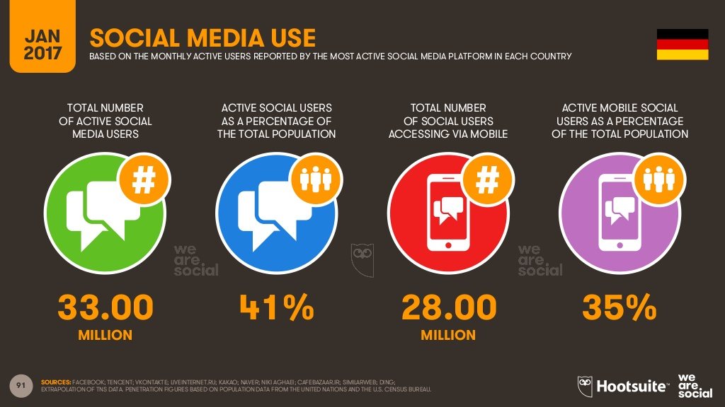 Social Media Feather | social media sharing