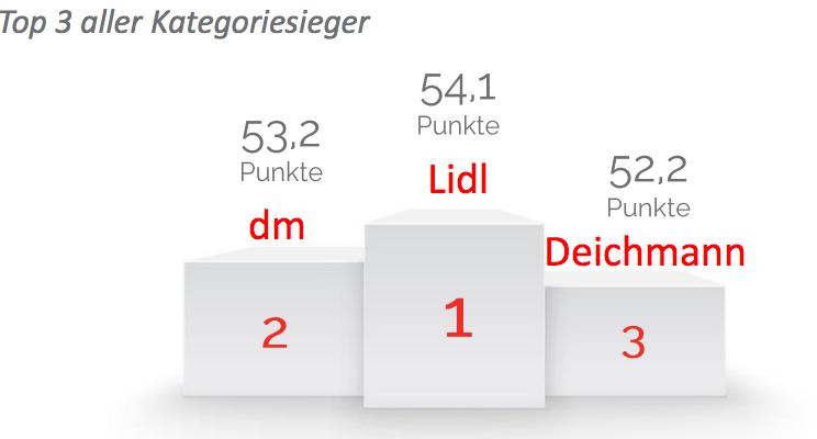 Neu adidas Performance zu Top Preisen – Deichmann ebgYASz2