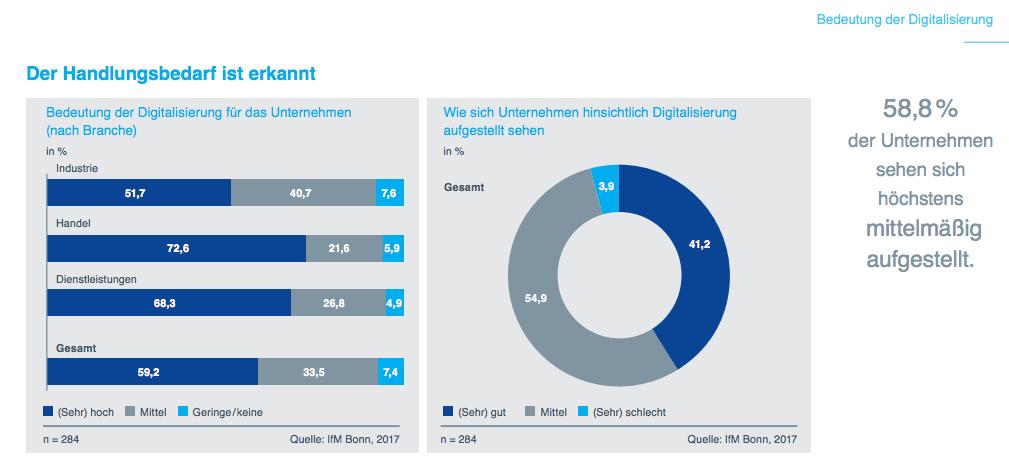 größte familienunternehmen deutschlands