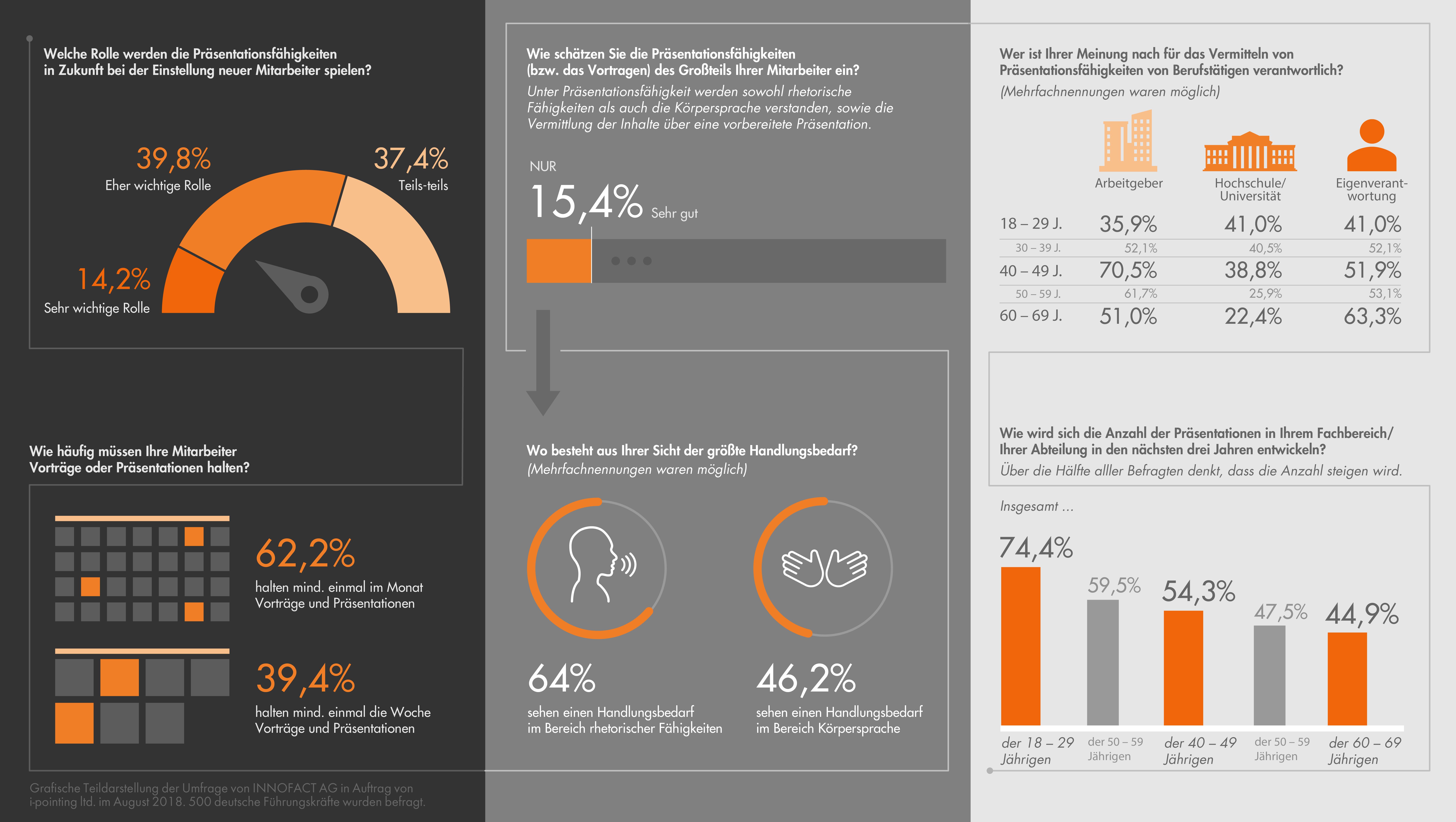 Top-Studie: Deutsches Weihnachtsgeschäft wächst um rund 20 Prozent ...
